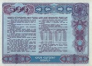 Курс евро к армянскому драму