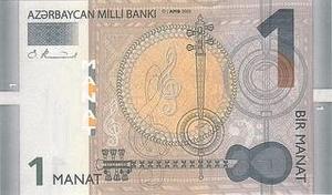 Курс валют манат