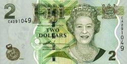 Текущий курс доллара