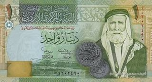 Курс валют динар