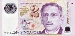 Курс доллара в 2006