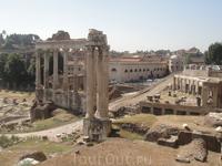 Римские форумы (раскопки)