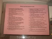 Список Монастырей Белозерского края.