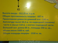 Основные параметры Скельской пещеры