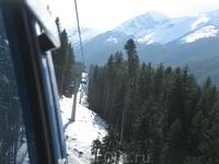 Горы невысокие