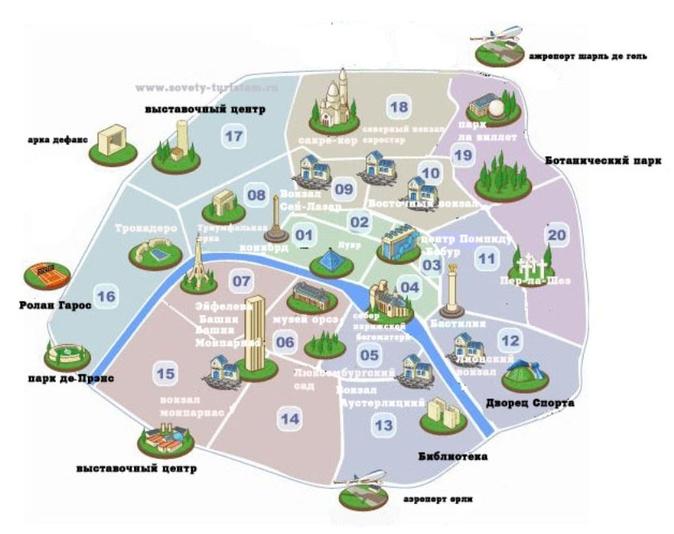 Карта-схема Парижа на русском