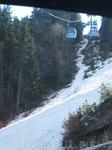 Склоны для горнолыжников